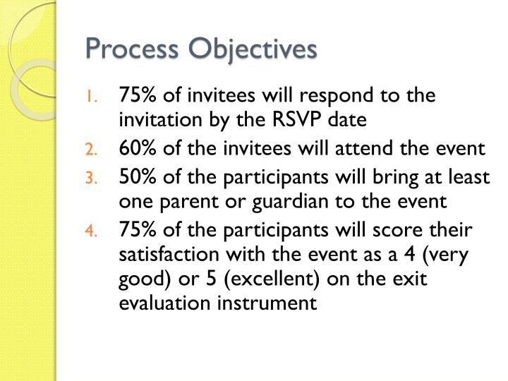 Process Objectives