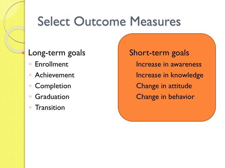 Select Outcome Measures