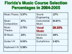 florida s music course selection percentages in 2004 2005