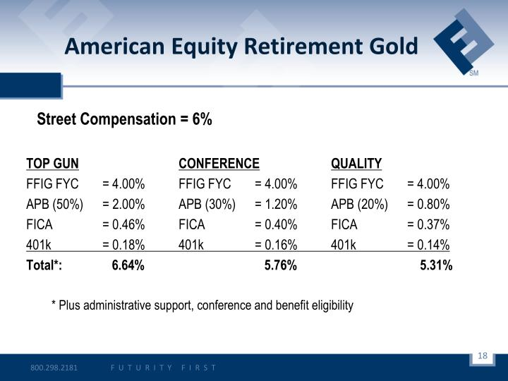 American Equity Retirement Gold