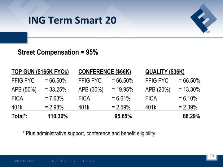 ING Term Smart 20