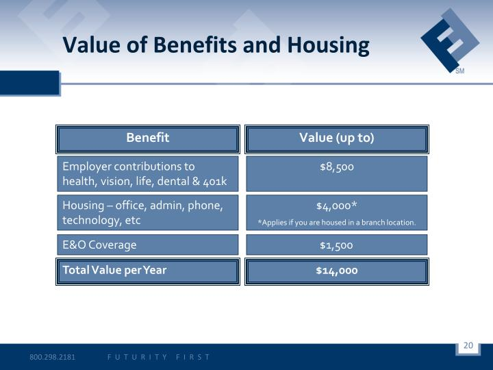 Value of Benefits and Housing