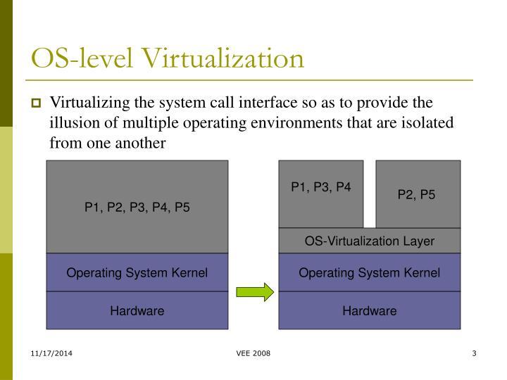 Os level virtualization