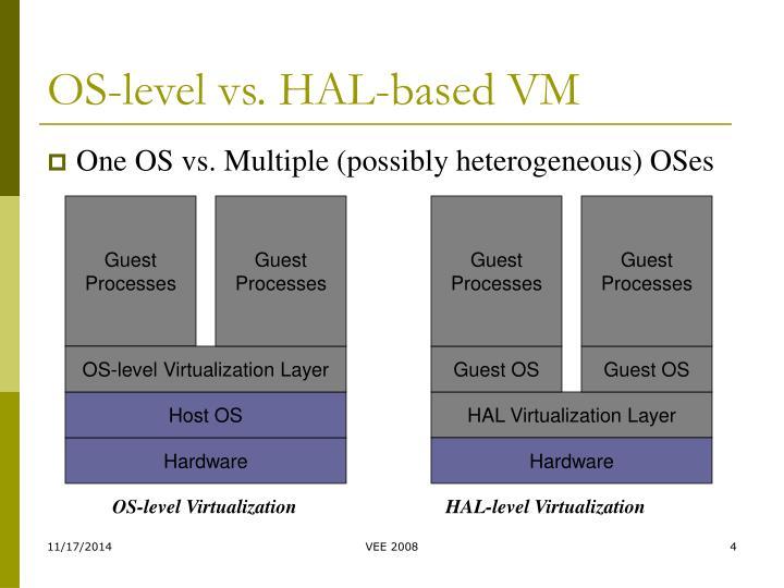 OS-level vs. HAL-based VM
