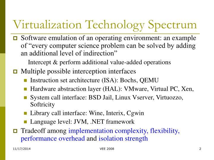 Virtualization technology spectrum
