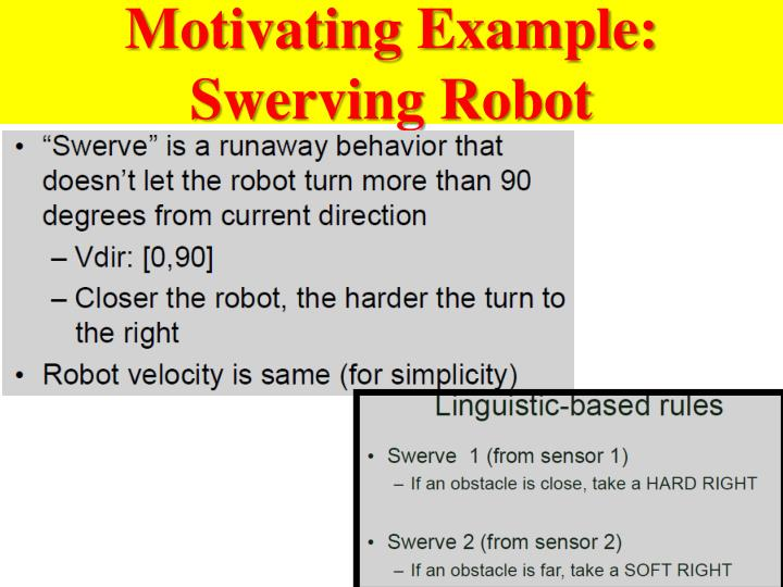Motivating Example: Swerving Robot
