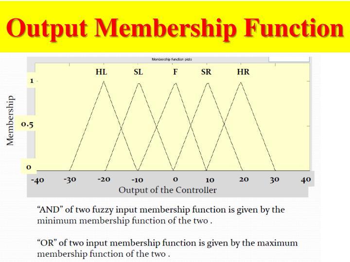 Output Membership Function