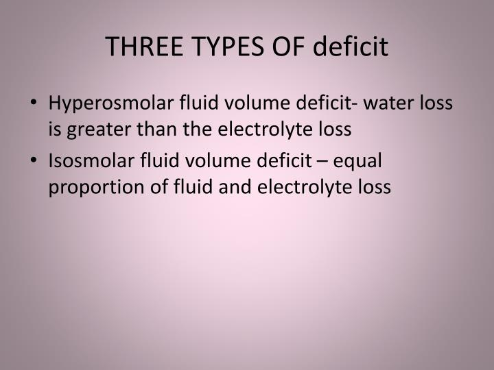 PPT Fluid Volume Deficit Excess And Water Intoxication PowerPoint