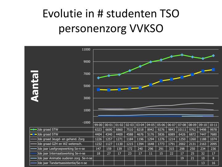 Evolutie in studenten tso personenzorg vvkso