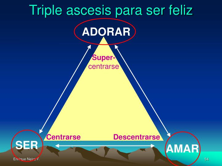 Triple ascesis para ser feliz