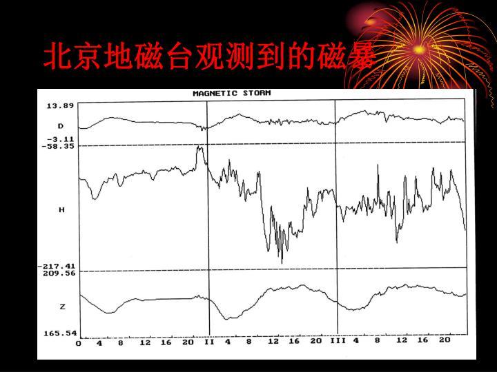北京地磁台观测到的磁暴