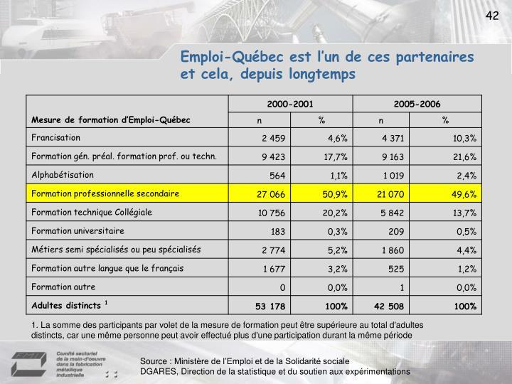 Emploi-Québec est l'un de ces partenaires et cela, depuis longtemps