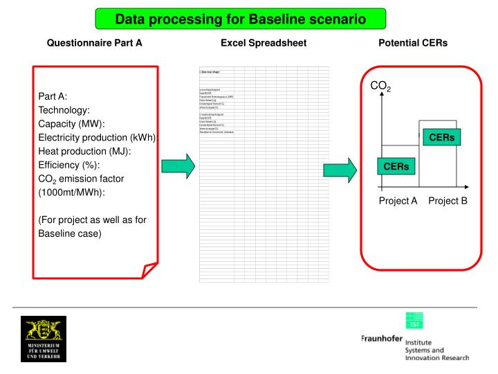 Data processing for Baseline scenario
