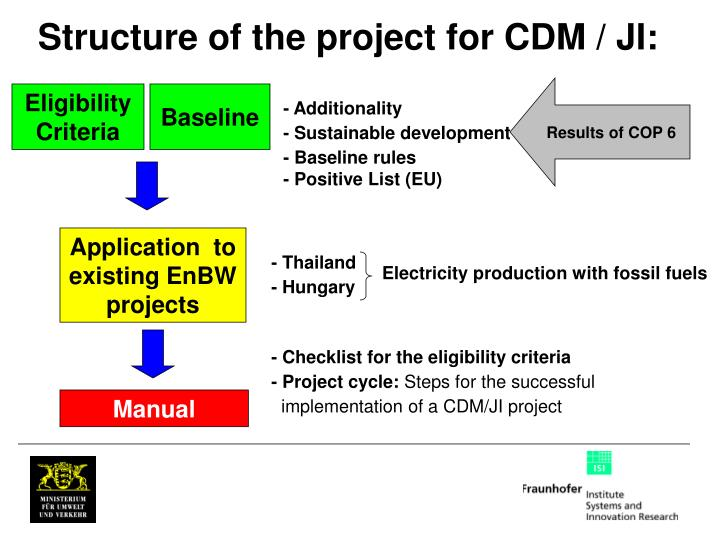 Structure of the project for cdm ji