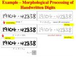 example morphological processing of handwritten digits