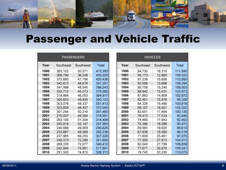 Passenger and Vehicle Traffic