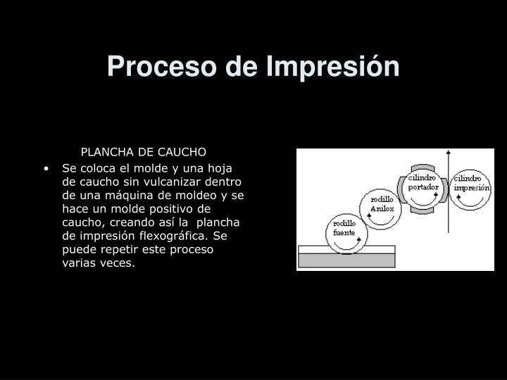 Proceso de impresi n