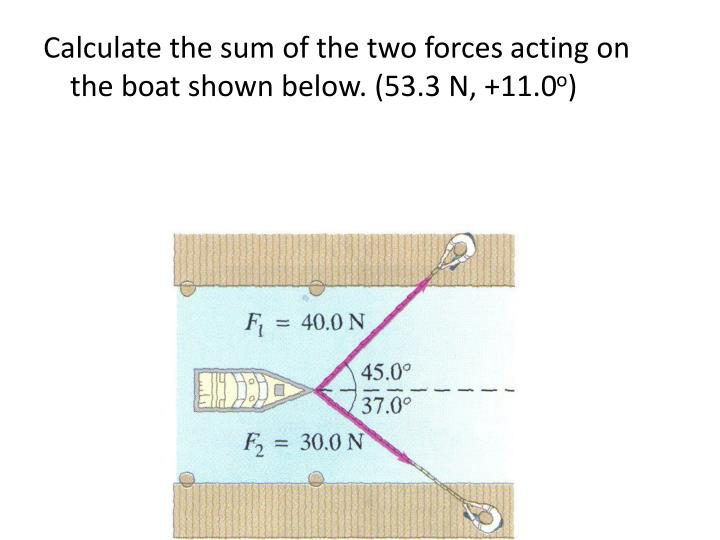 Calculate the sum of the two forces acting on the boat shown below. (53.3 N, +11.0
