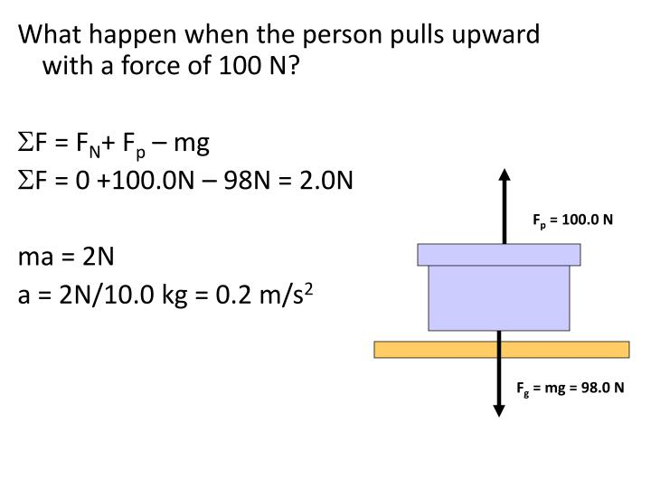 What happen when the person pulls upward with a force of 100 N?