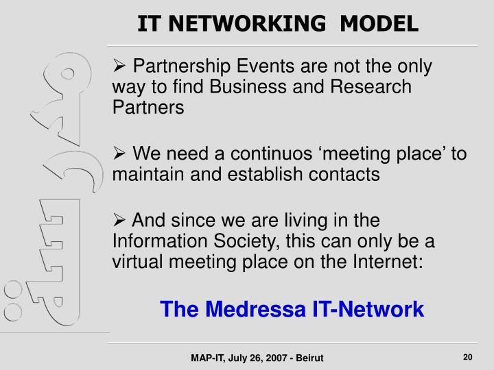 IT NETWORKING  MODEL