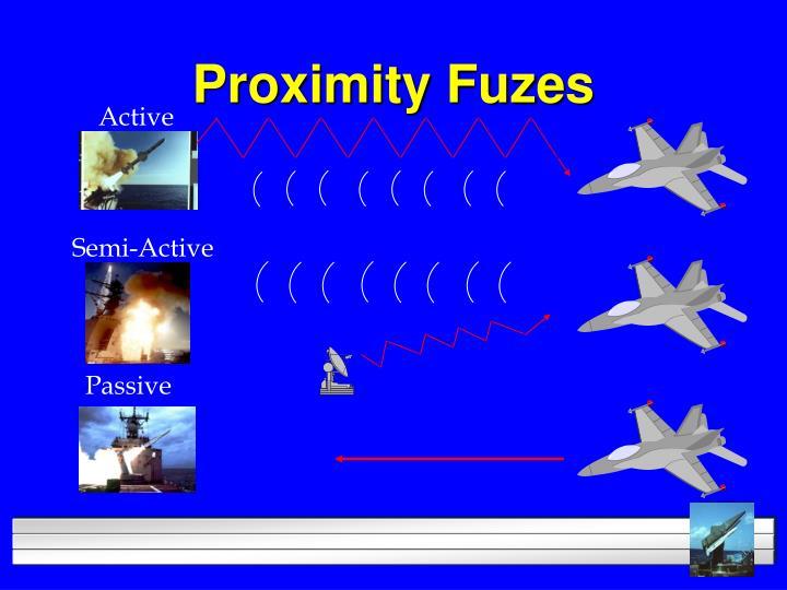 Proximity Fuzes