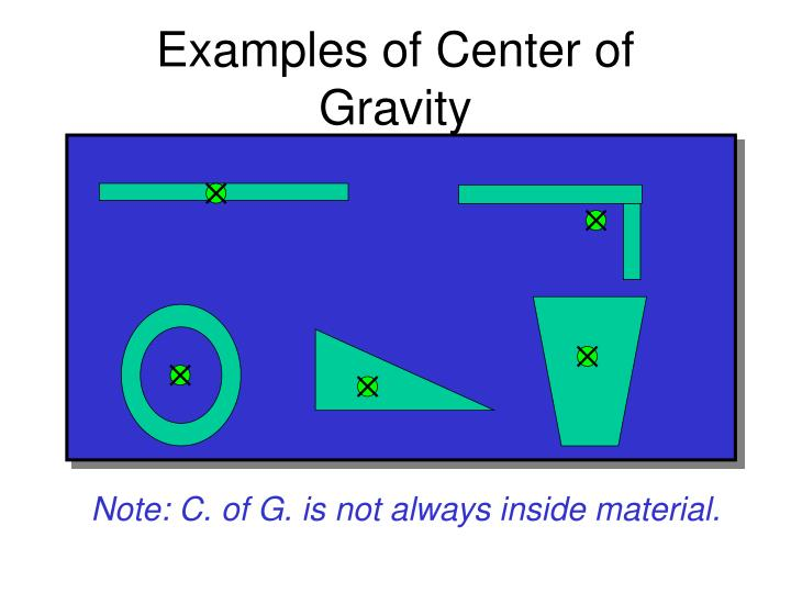 Examples of Center of Gravity