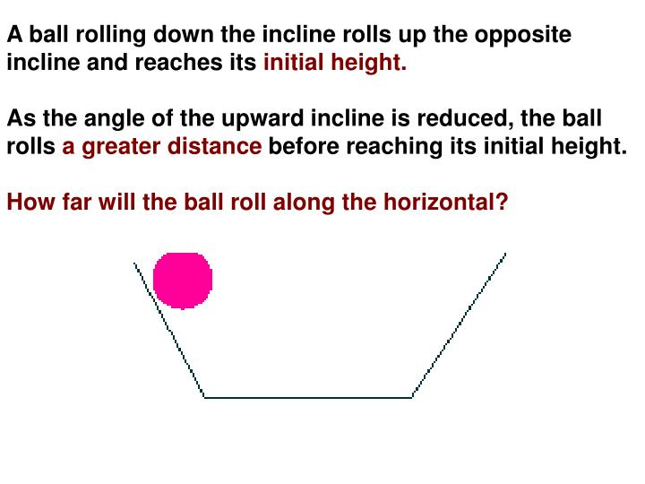 A ball rolling down the incline rolls up the opposite incline and reaches its