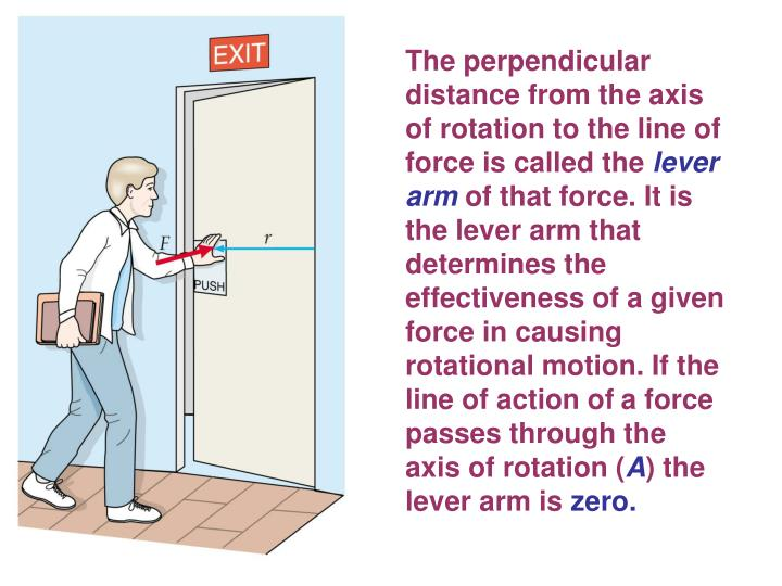 The perpendicular distance from the axis of rotation to the line of force is called the