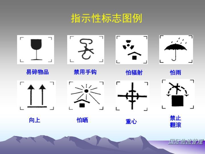 指示性标志图例