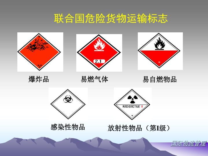 联合国危险货物运输标志