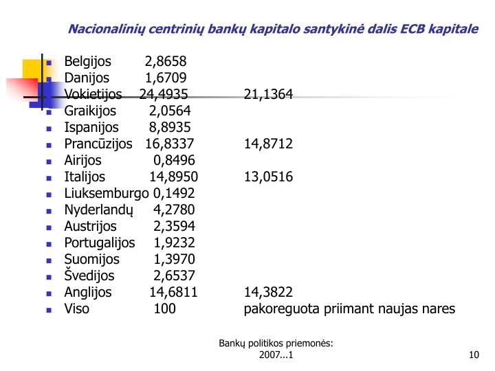 Nacionalinių centrinių bankų kapitalo santykinė dalis ECB kapitale