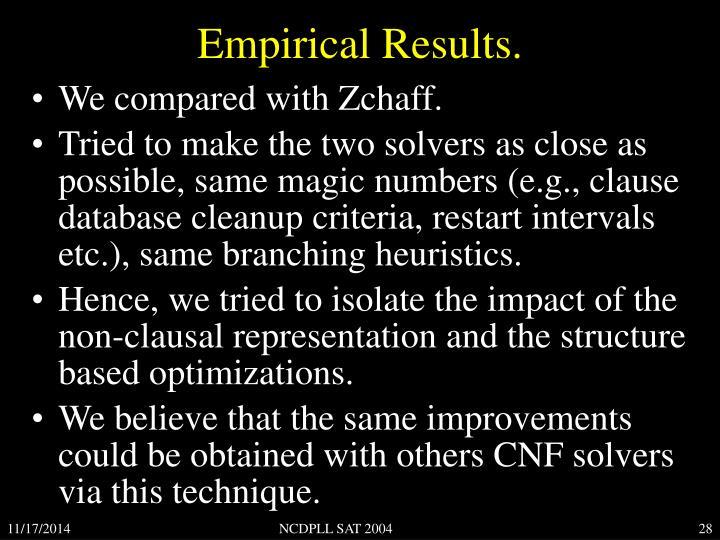 Empirical Results.