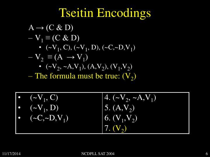 Tseitin Encodings