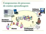 componentes do processo de ensino aprendizagem