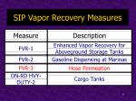 sip vapor recovery measures