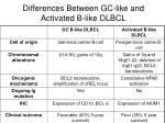 differences between gc like and activated b like dlbcl