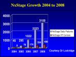 nxstage growth 2004 to 2008