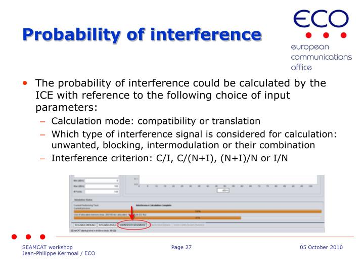 Probability of interference