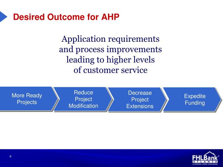 Desired Outcome for AHP