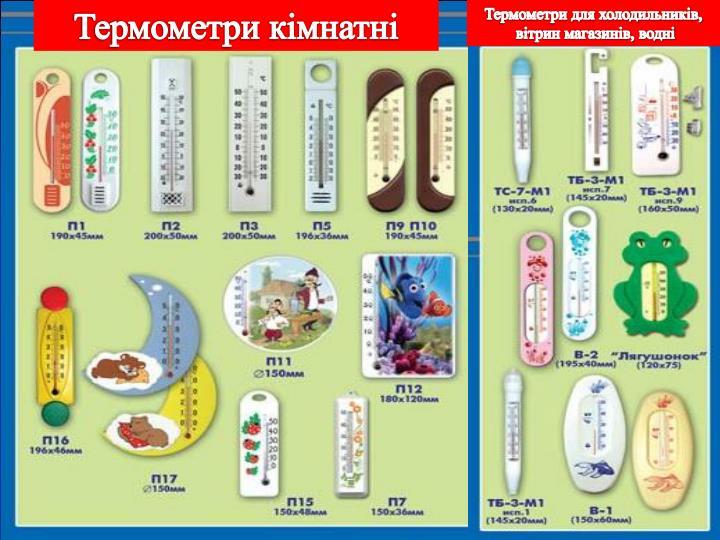 Термометри кімнатні