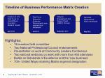 timeline of business performance matrix creation