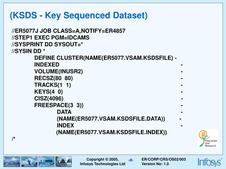 (KSDS - Key Sequenced Dataset)