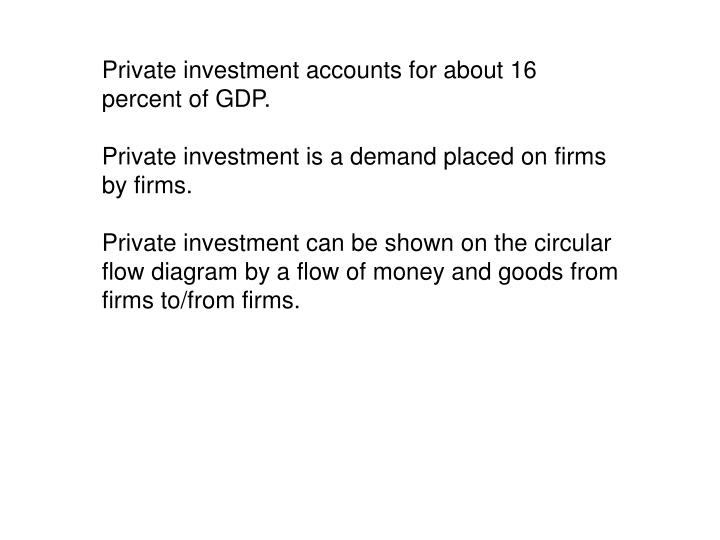 Private investment accounts for about 16 percent of GDP.