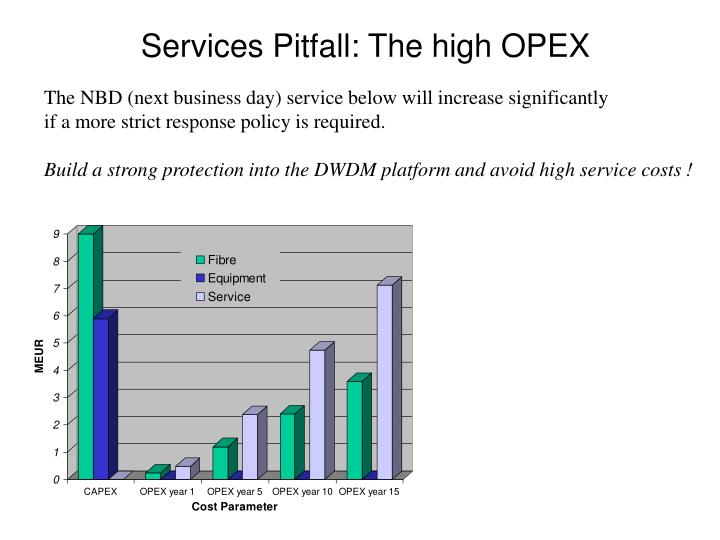 Services Pitfall: The high OPEX