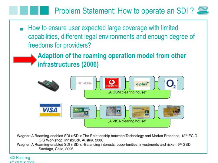 Problem Statement: How to operate an SDI ?