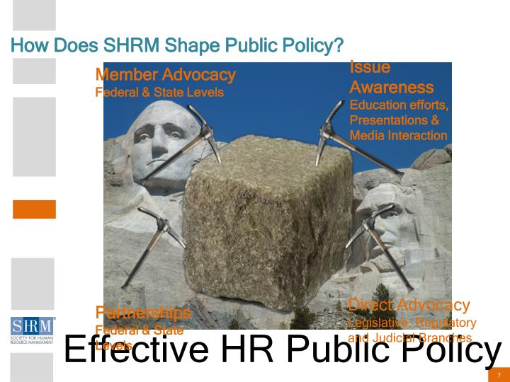 How Does SHRM Shape Public Policy?