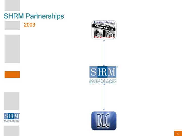 SHRM Partnerships