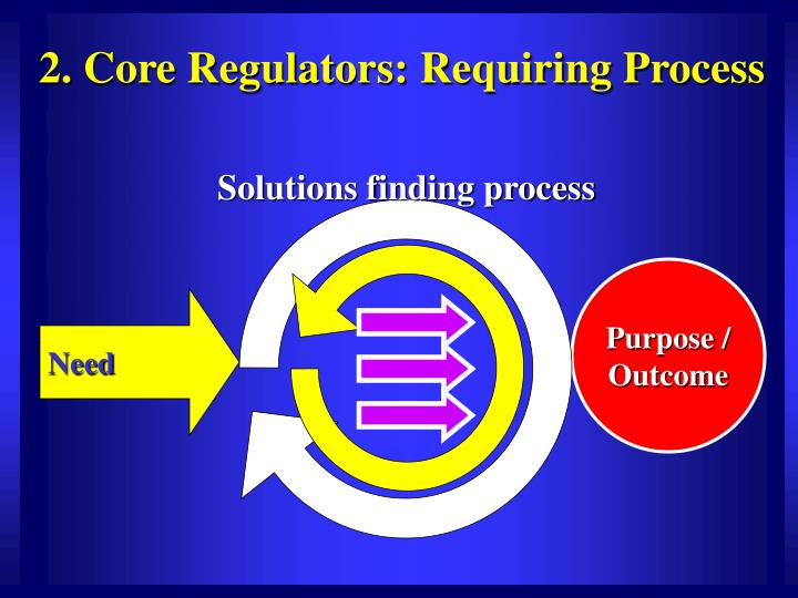 2. Core Regulators: Requiring Process