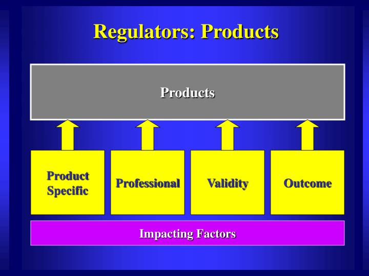 Regulators: Products