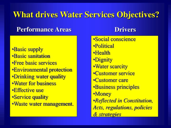 What drives Water Services Objectives?